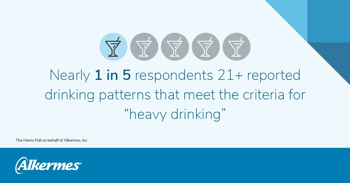 heavy drinking infographic