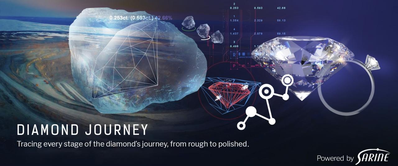 Illustrative image depicting Sarine Diamond Journey™ Traceability process. Image: Sarine.