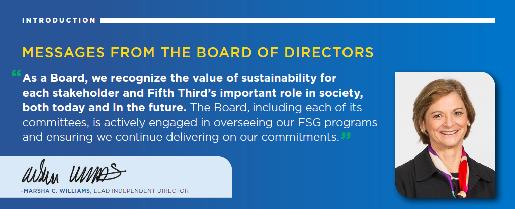 quote for Fifth Third Bancorp Board of Directors