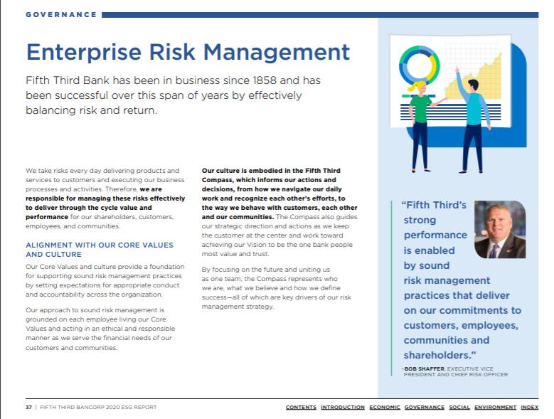 Enterprise Risk Management Infographic