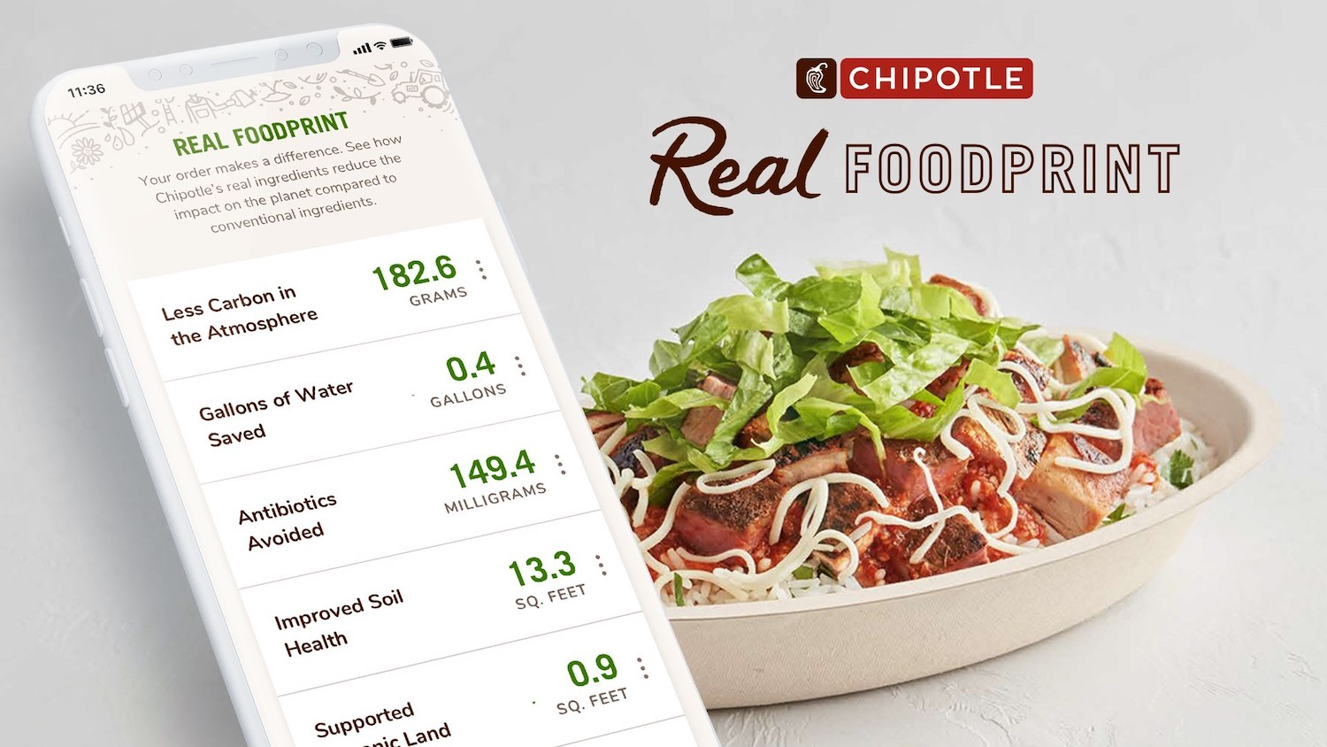 Chipotle Real Foodprint impact tracker