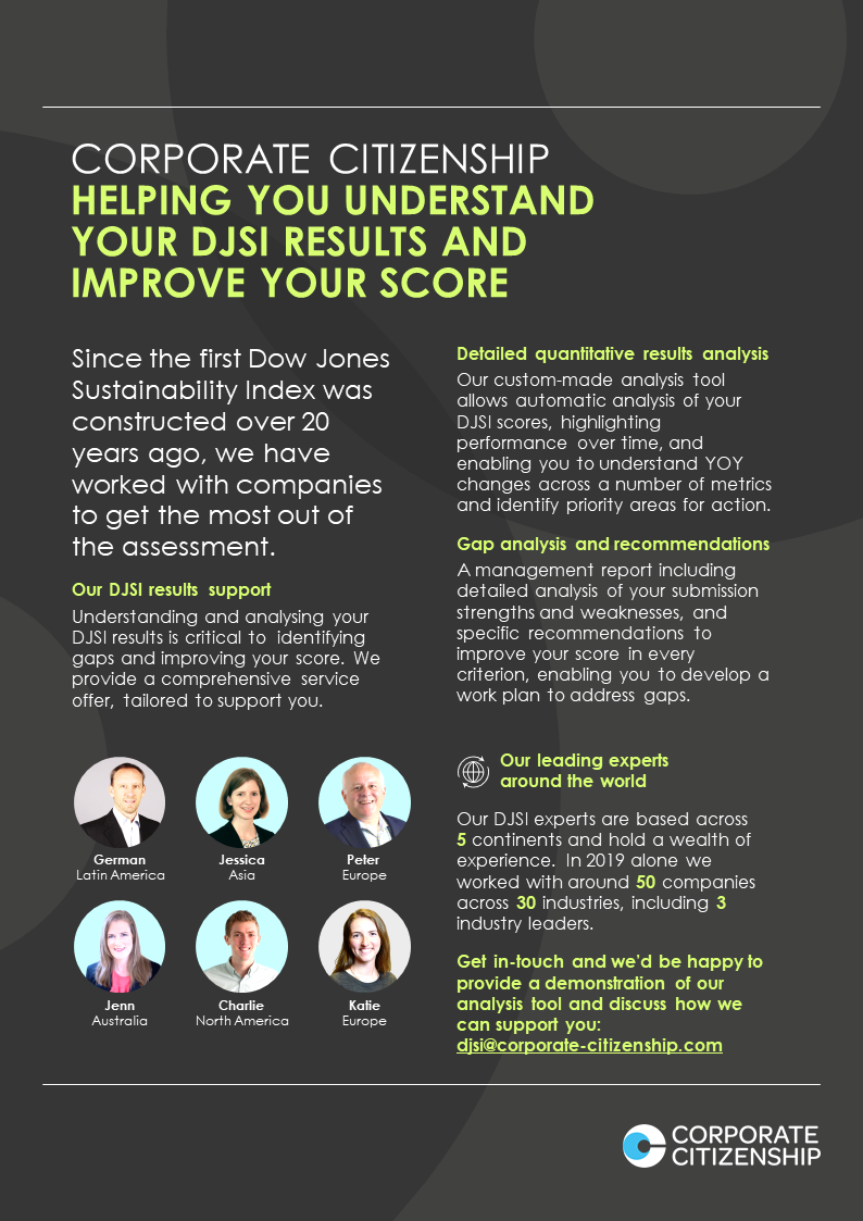 Infographic: How Corporate Citizenship can help you understand your DJSI results and improve your score