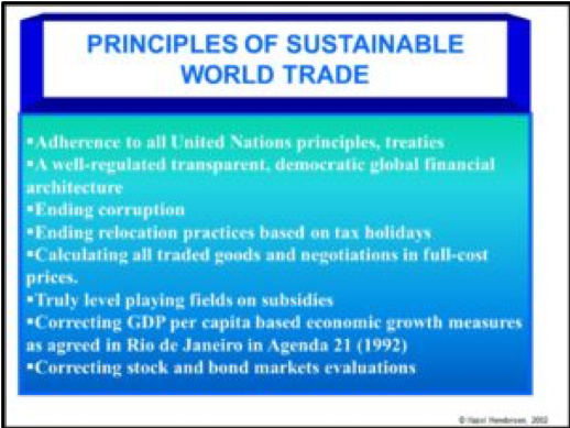Principals of sustainable world trade graphic