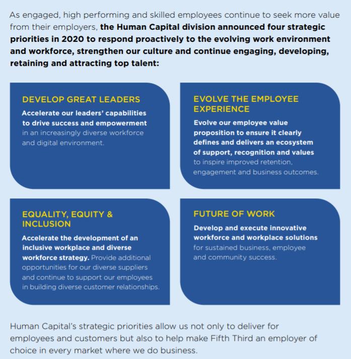 Employees Strategic Priorities Infographic