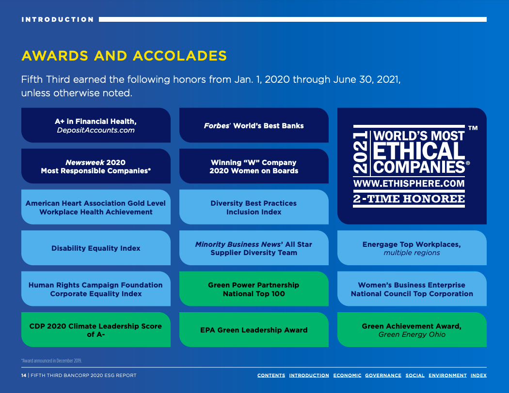 Fifth third awards and accolades graphic