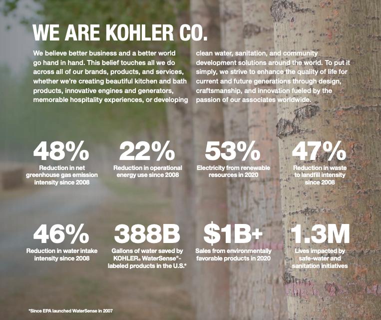 """Kohler's """"Believing in Better"""" Infographic"""