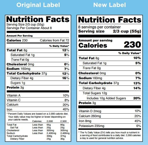 updated nutrition label