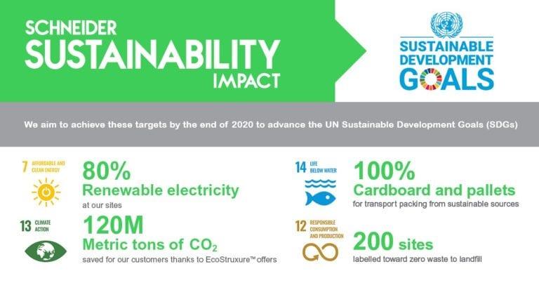 SDG 2 Infographic