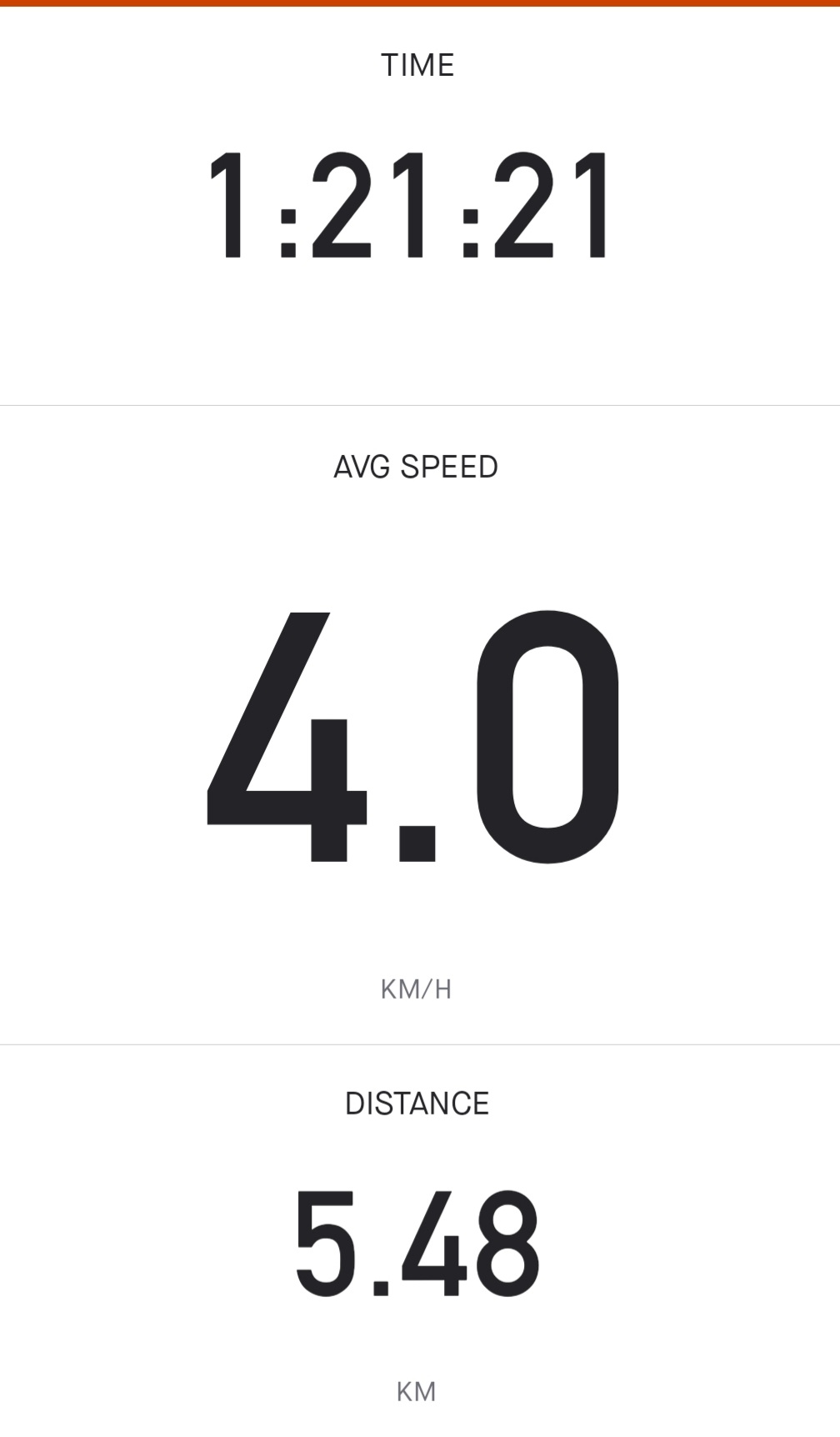 Seriously, it won't take long to score those 100 minutes on the Strava app