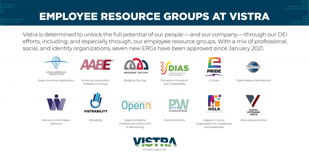 Employee Resource Groups at Vistra