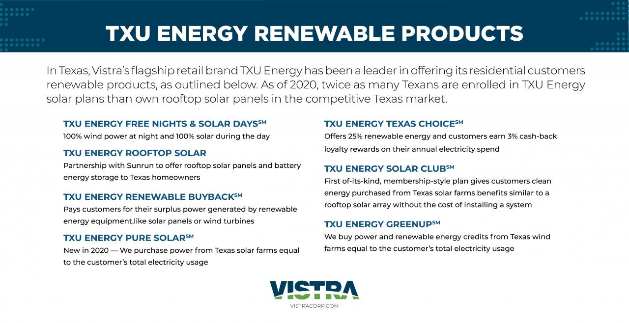 TXU Energy Renewal Products list