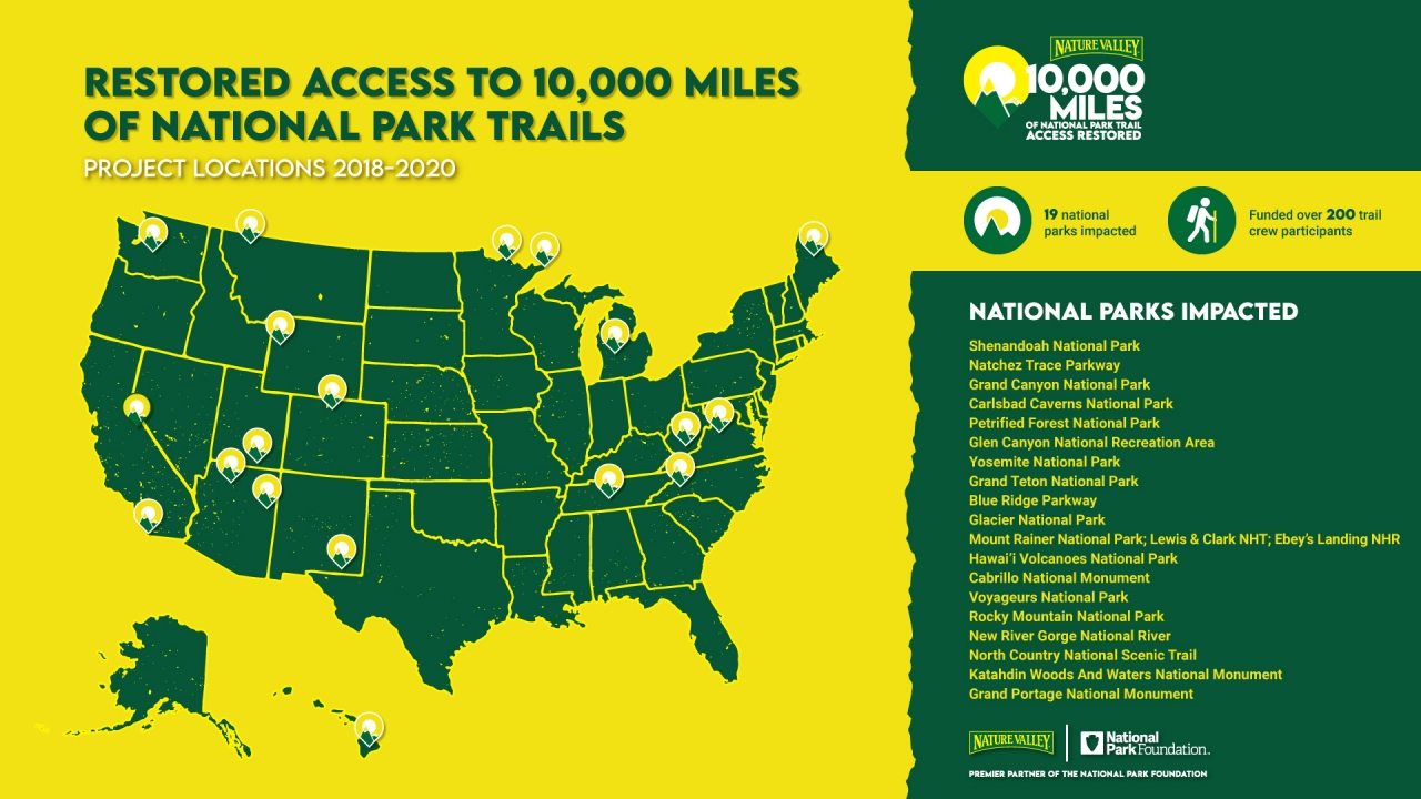 Nature Valley 10,000 miles of trails restored