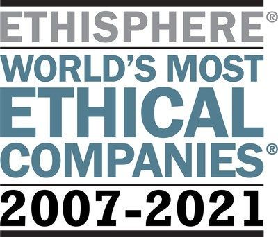World's most ethical companies 2007-2021