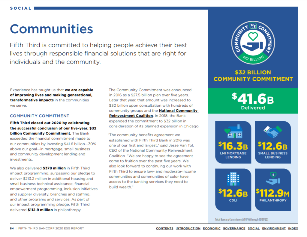 From the Fifth Third Bancorp 2020 ESG Report: Communities