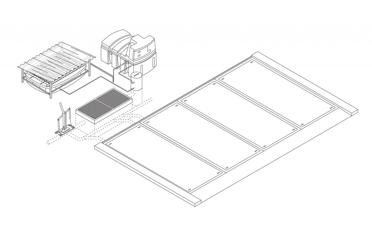 Phytobac® blueprints