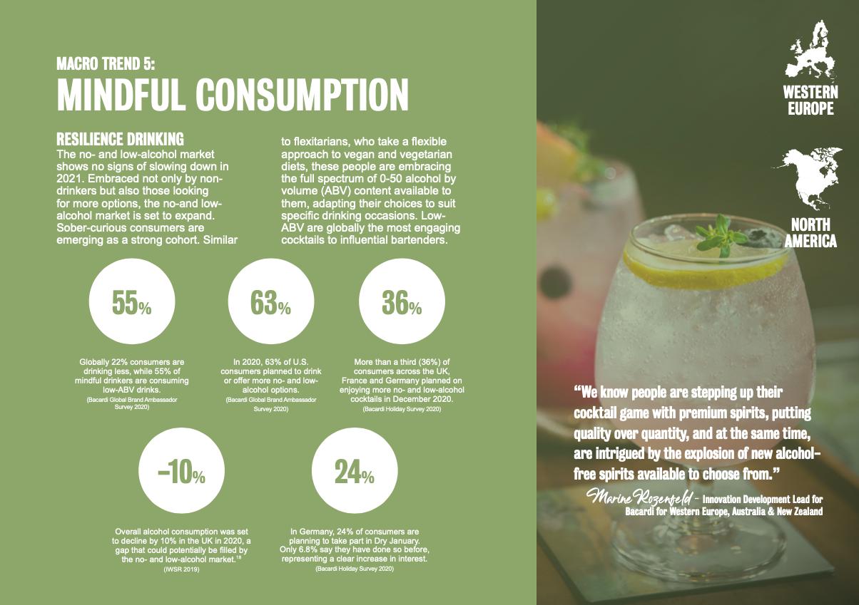Bacardi Sustainability graphic