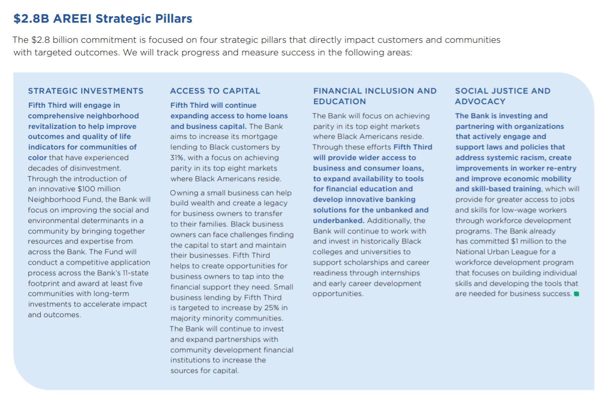 Graphic reads: $2.8B AREEI Strategic Pillars