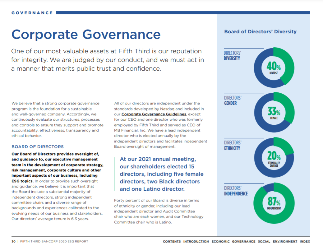 Fifth third Corporate governance ESG infographic