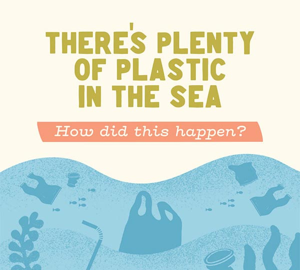 Illustration of plastic floating in the water. Image reads: There's plenty of plastic in the sea. How did this happen?