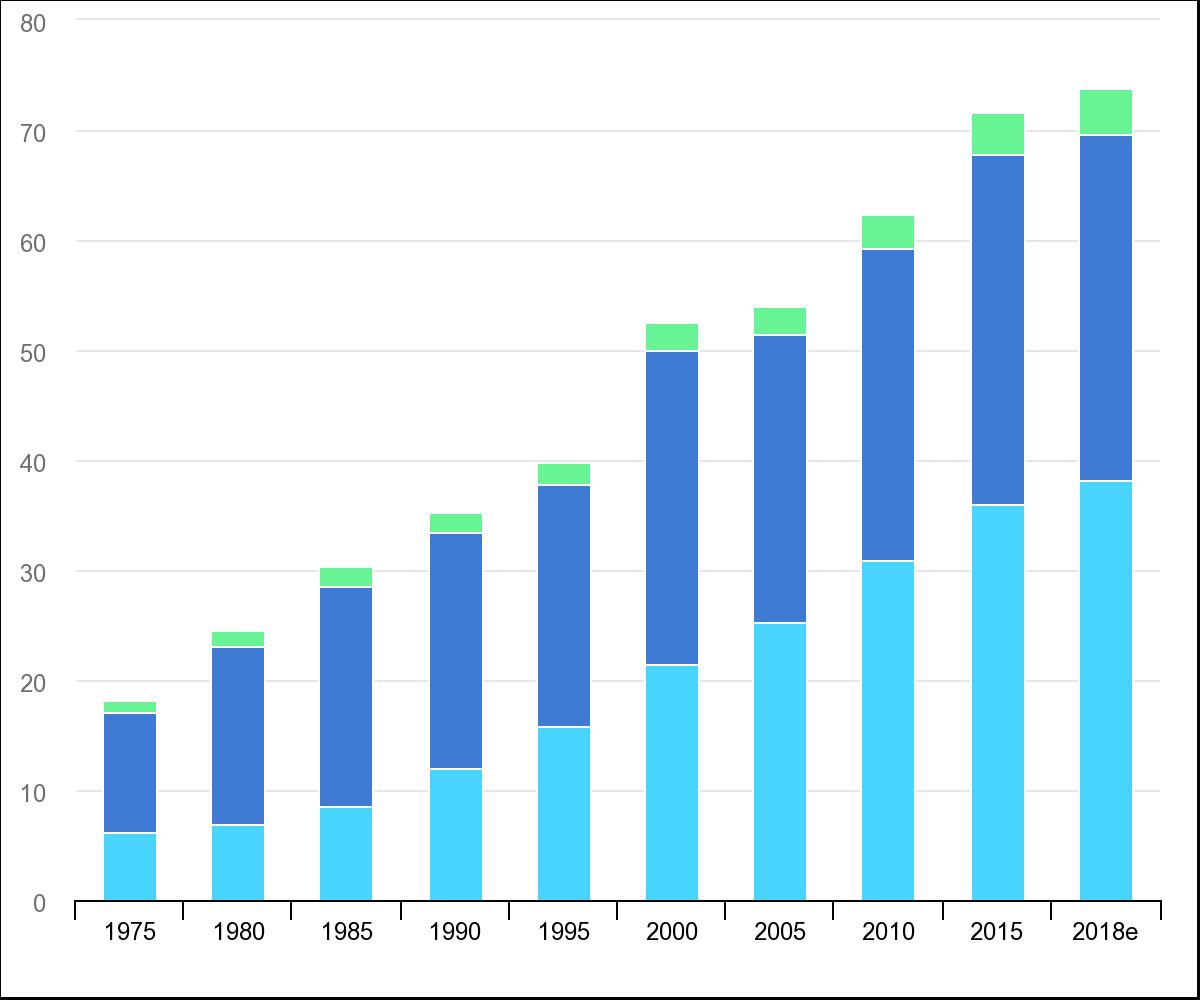 green hydrogen development - global-demand-for-pure-hydrogen
