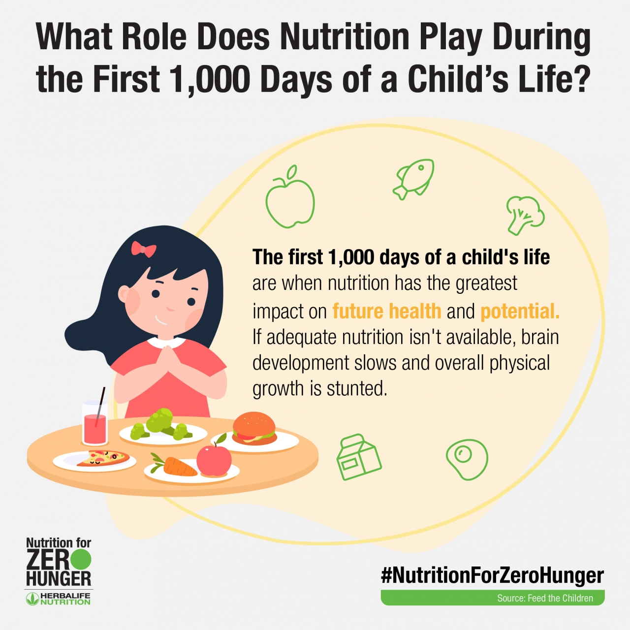 Nutrition Role