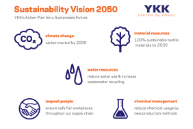 YKK Commits to Achieving Climate Neutrality by 2050 Image.