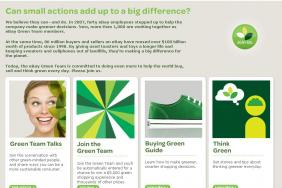 eBay Champions Smart Ways to Shop Green Image