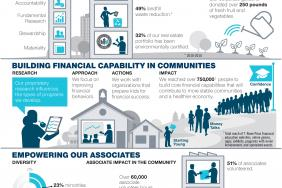 T. Rowe Price Releases 2014 Corporate Social Responsibility Report Image
