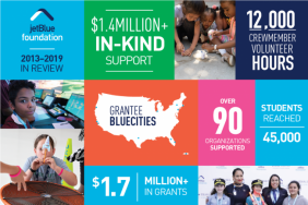 JetBlue Foundation e-Newsletter: 2019 Year in Review Image