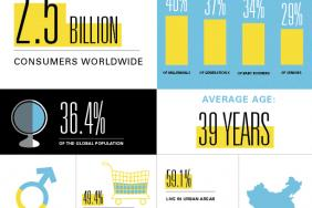 From Obligation To Desire: 2.5 Billion Aspirational Consumers Mark Shift in Sustainable Consumption Image
