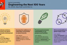 Bechtel Launches Long-Term Sustainability Targets Image