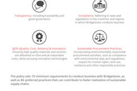 Bridgestone Elevates Standards in Sustainable Procurement Practices; Launches New Policy for Suppliers and Partners Image
