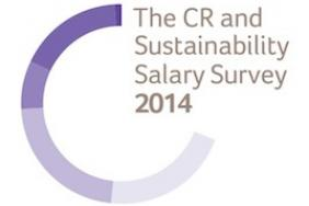 Help Map Out the CR & Sustainability Marketplace Image