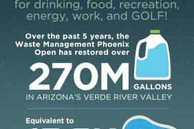 Arizona Golf Tournament Aims to Drought Proof its Future Image