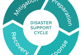 Common Impact Launches Disaster Response Program to Help Communities Prepare for and Recover from Crises Image