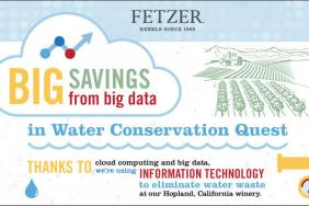 Sustainability Pioneer Fetzer Vineyards to Leverage Internet of Things and Big Data to Stay Steps Ahead of Water Waste Image