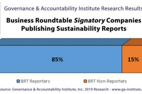 G&A Institute Releases Analysis of The Business Roundtable Companies' ESG Reporting Practices Image