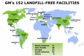 Trash Talk: GM Has Record Year for Landfill-Free Operations Image