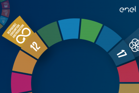 Reporting Drives Corporate Change to Achieve SDGs Image