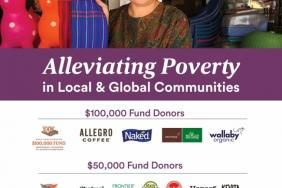 Whole Planet Foundation Top Supplier Donors are Helping to Alleviate Poverty in the United States and Abroad Image