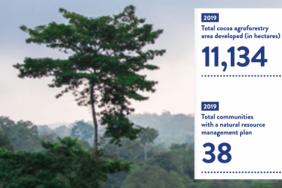 Enabling Landscape and Community-led Natural Resource Management Image