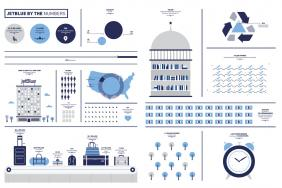 JetBlue Releases Annual Responsibility Report  Image