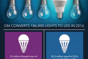 Energy-Efficient Operations Save GM $73 Million in 2016 Image