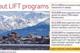 Alaska Homeownership to Get $3.3 Million Boost Image