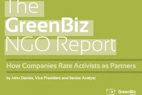 Business Turns the Table in First-Ever Corporate Ratings of Activists Image
