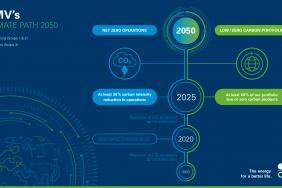 OMV Takes Next Steps Towards Reducing Carbon Footprint Image