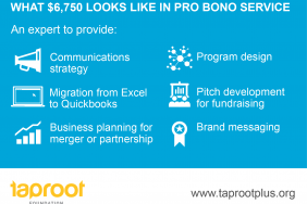 Taproot Foundation Announces That Services Donated by Business Professionals are Valued at $150 Per Hour - a 25% Increase Over 2009 Rates Image