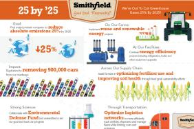 Smithfield Foods Leads Industry as First Major Protein Company to Adopt Greenhouse Gas Reduction Goal Image
