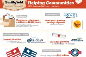 Smithfield Foods Releases Complete 2016 Sustainability Report, Highlights Charitable Giving and Focus on Employee Engagement  Image