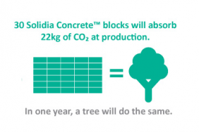 Solidia Technologies Can Reduce the Carbon Footprint of Cement and Concrete in California by 7.4 Million Metric Tonnes  Image